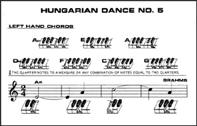 Hungarian Dance Number 5 by Brahms