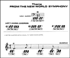 New World Symphony Theme by Dvorak